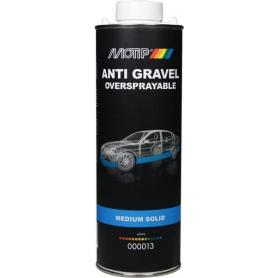 Anti-gravillons MOTIP 000013