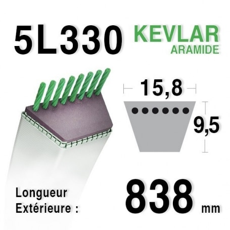 Courroie 5L330 - 5L33